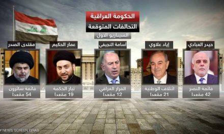 رؤية في تشكيل الحكومة العراقية المقبلة