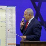 غور الأردن: آخر أوراق نتنياهو؟